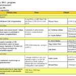 CSR Hungary Program