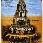 A piramisok árnyékában…- BOP modell