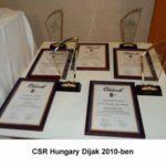Még pályázhat a CSR Hungary Díjra!