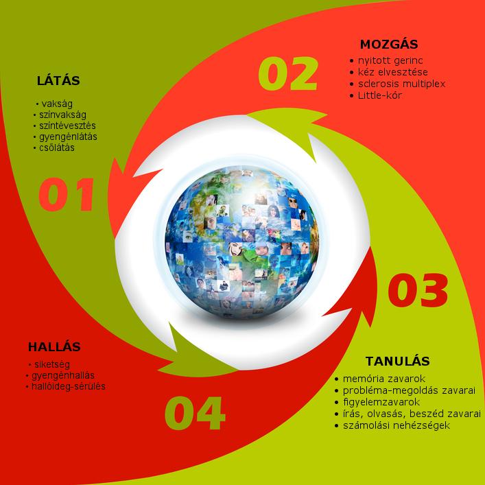 Edelényi Zsolt infografikája